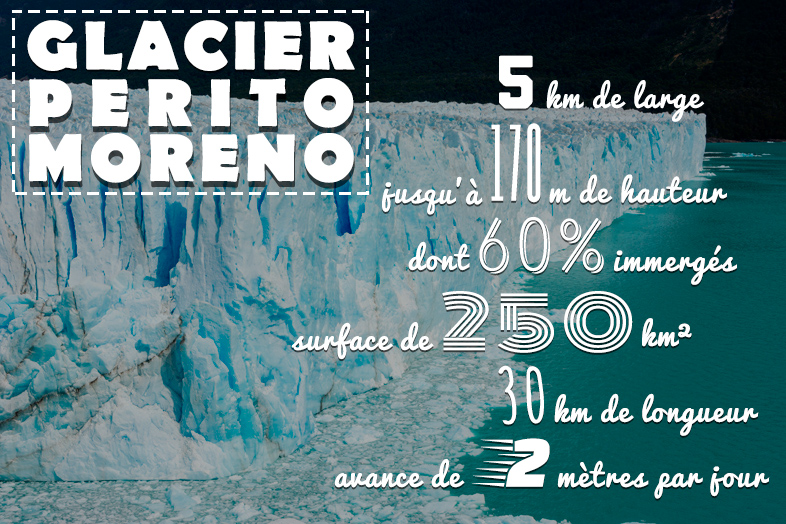 argentine glacier perito moreno voir patagonie incontournable bateau information